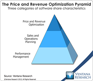 01_PRO_Pyramid_The_Price_and_Revenue_Optimization_Pyramid