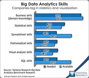 vr_Big_Data_Analytics_14_big_data_analytics_skills