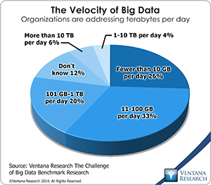 vr_bigdata_the_velocity_of_big_data_updated