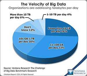 vr_bigdata_the_velocity_of_big_data_updated