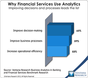 vr_business_analytics_01_why_financial_services_use_analytics