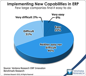 vr_ERPI_01_implementing_new_capabilities_in_erp