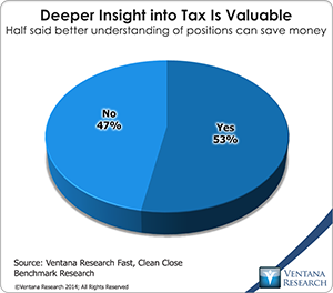vr_fcc_tax_insight