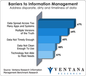 vr_infomgt_barriers_to_information_management