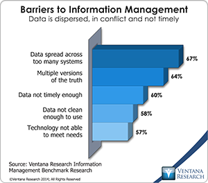 vr_infomgt_barriers_to_information_management_updated