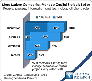 vr_lrp12_more_mature_companies_manage_projects_better