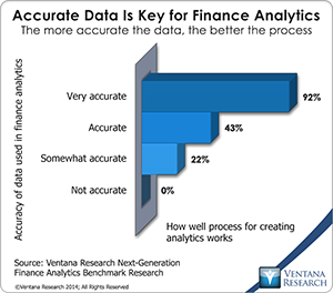 vr_NG_Finance_Analytics_04_accurate_data_is_key_for_finance_analytics