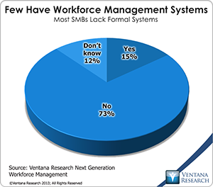 vr_NGWM_01_few_have_workforce_management_systems