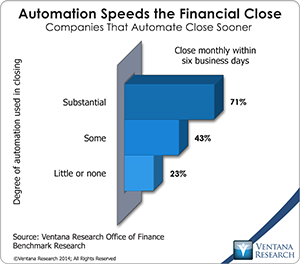 vr_Office_of_Finance_11_automation_speeds_the_financial_close