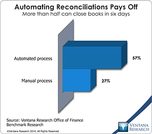 vr_Office_of_Finance_17_automating_reconciliation
