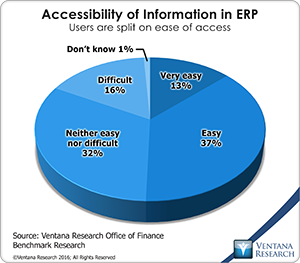 vr_Office_of_Finance_21_information_access_in_ERP