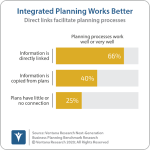 Ventana_Research_Benchmark_Research_Next_Generation_Business_Planning_02_integrated_planning_works_better_200210