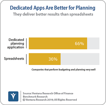 Ventana_Research_Benchmark_Research_Office_of_Finance_19_07_Dedicated_Apps_Are_Better_for_Planning _190906