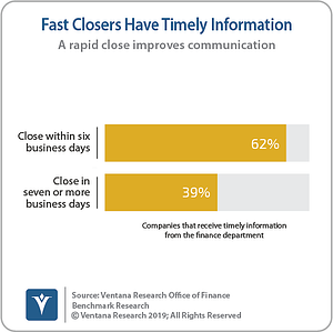 Ventana_Research_Benchmark_Research_Office_of_Finance_19_17_Fast _Closers_Have_Timely_Information_190906