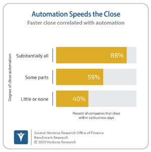 Ventana_Research_Benchmark_Research_Office_of_Finance_19_19_Automation_Speeds_the_Close_20201110 (1) (1)