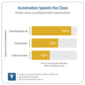 Ventana_Research_Benchmark_Research_Office_of_Finance_19_19_Automation_Speeds_the_Close_20201110-1