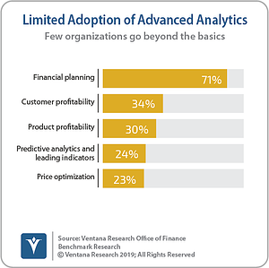 Ventana_Research_Benchmark_Research_Office_of_Finance_19_36_Limited_Adoption_of_Advanced_Analytics_191007