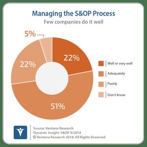 vr_DI_SOP_01_Managing_S&OP_Process-3