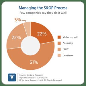 vr_DI_SOP_01_Managing_S&OP_Process-1
