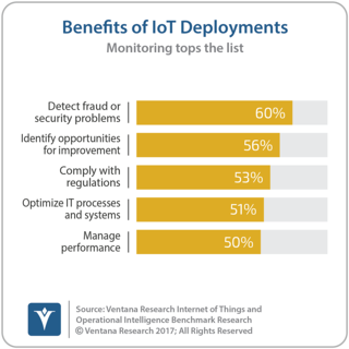 vr_IoT_and_OI_11_benefits_of_IoT_deployments.png