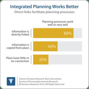 vr_NGBP_02_integrated_planning_works_better_update (2)