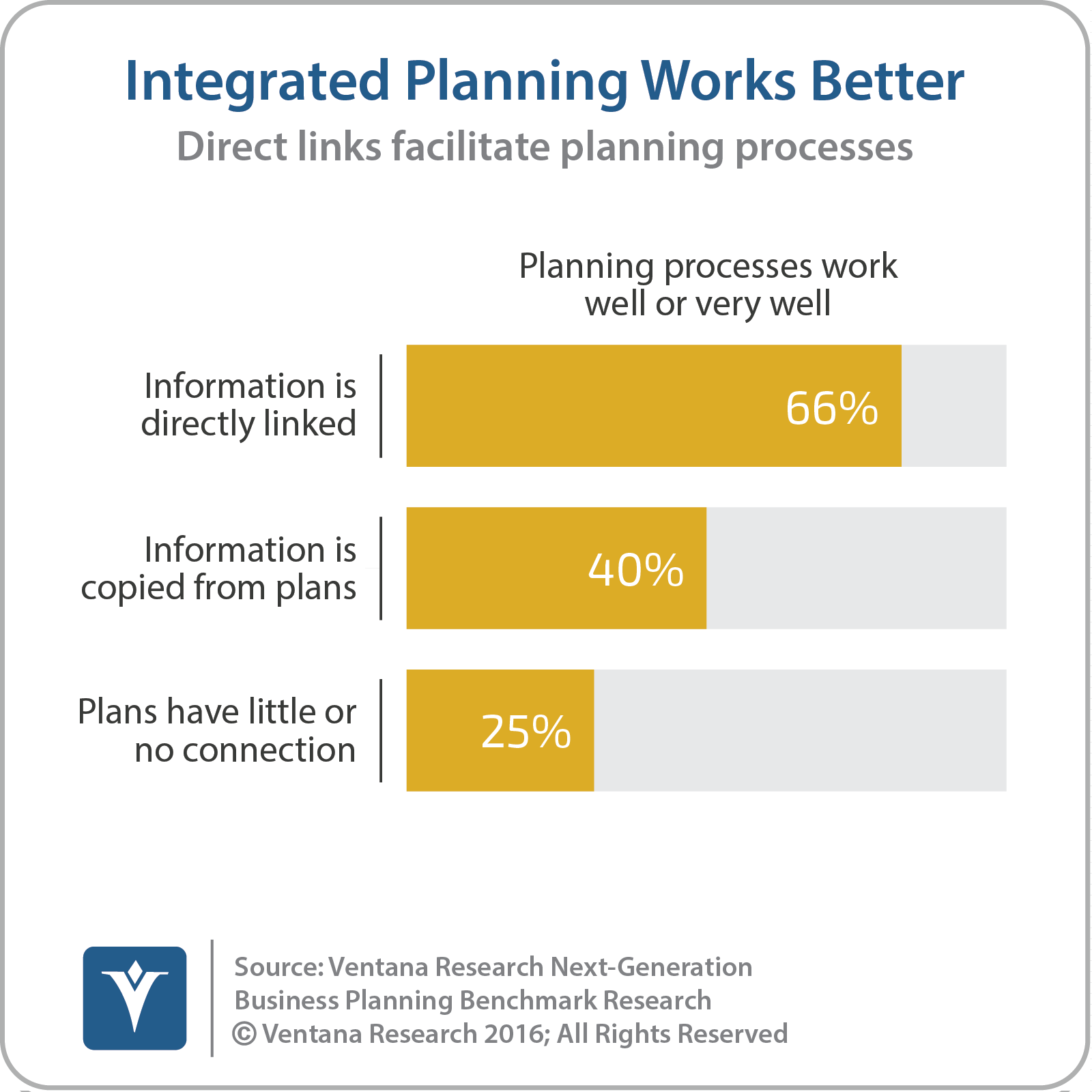 vr_NGBP_02_integrated_planning_works_better_update-6.png