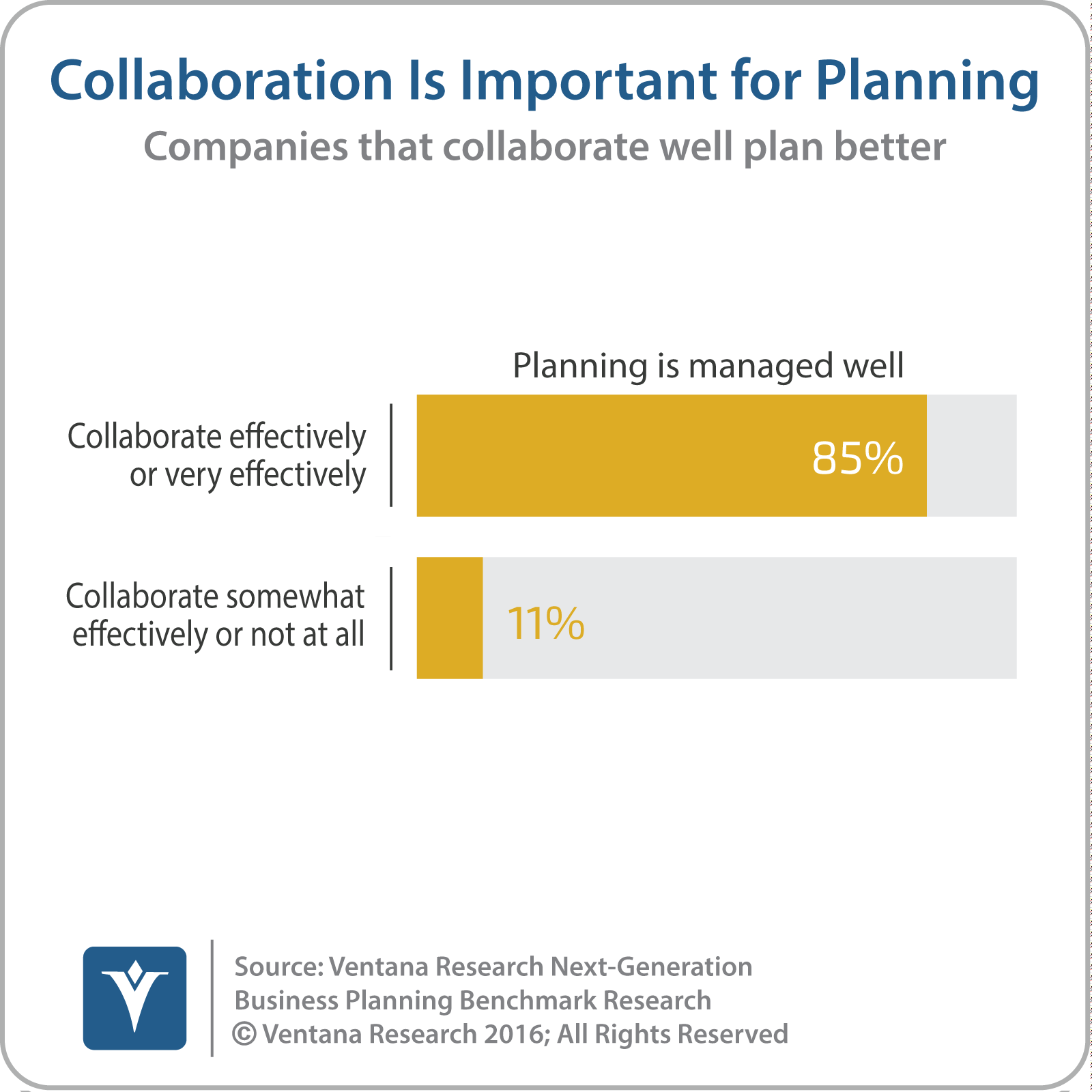 vr_NGBP_03_collaboration_is_important_for_planning_updated2-1
