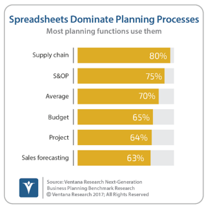 vr_NGBP_09_spreadsheets_dominant_in_planning_software_updated-3