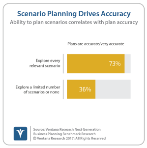 vr_NGBP_31_Scenario_Planning_Drives_Accuracy-1