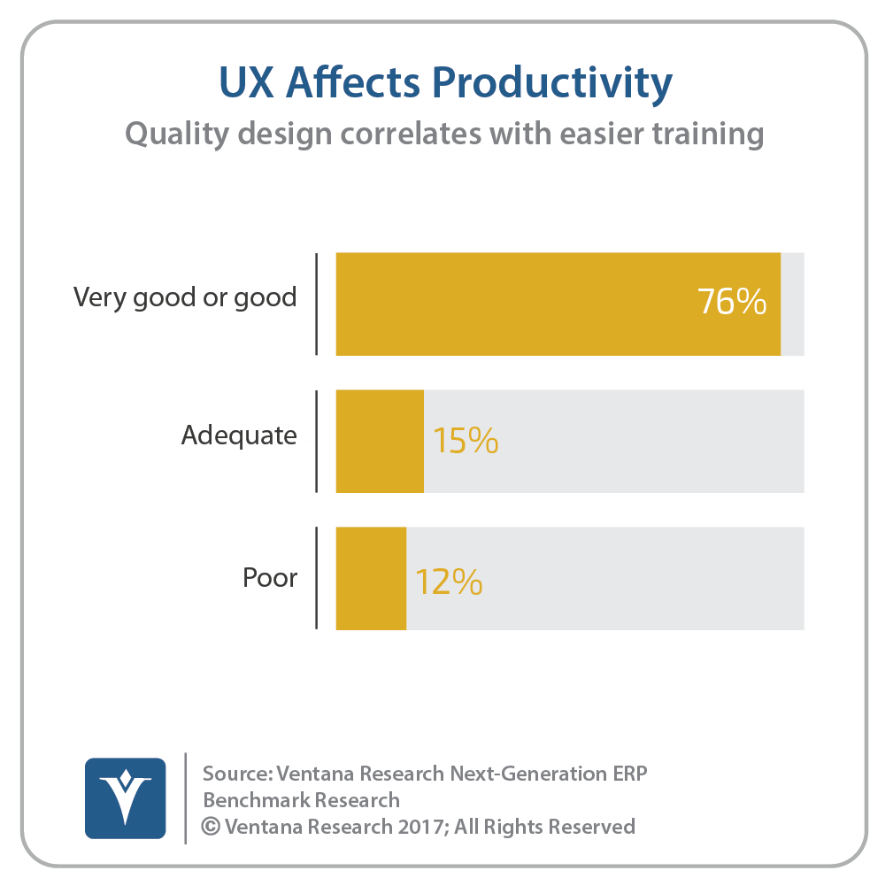 vr_NG_ERP_general_19_UX_productivity.png