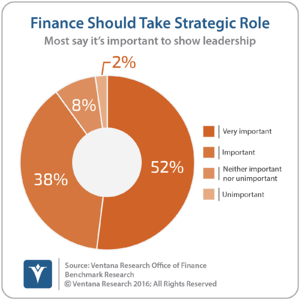 vr_Office_of_Finance_05_finance_should_take_strategic_role_updated2