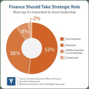 vr_Office_of_Finance_05_finance_should_take_strategic_role_updated2