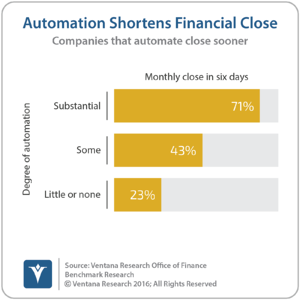 vr_Office_of_Finance_11_automation_shortens_financial_close_updated3