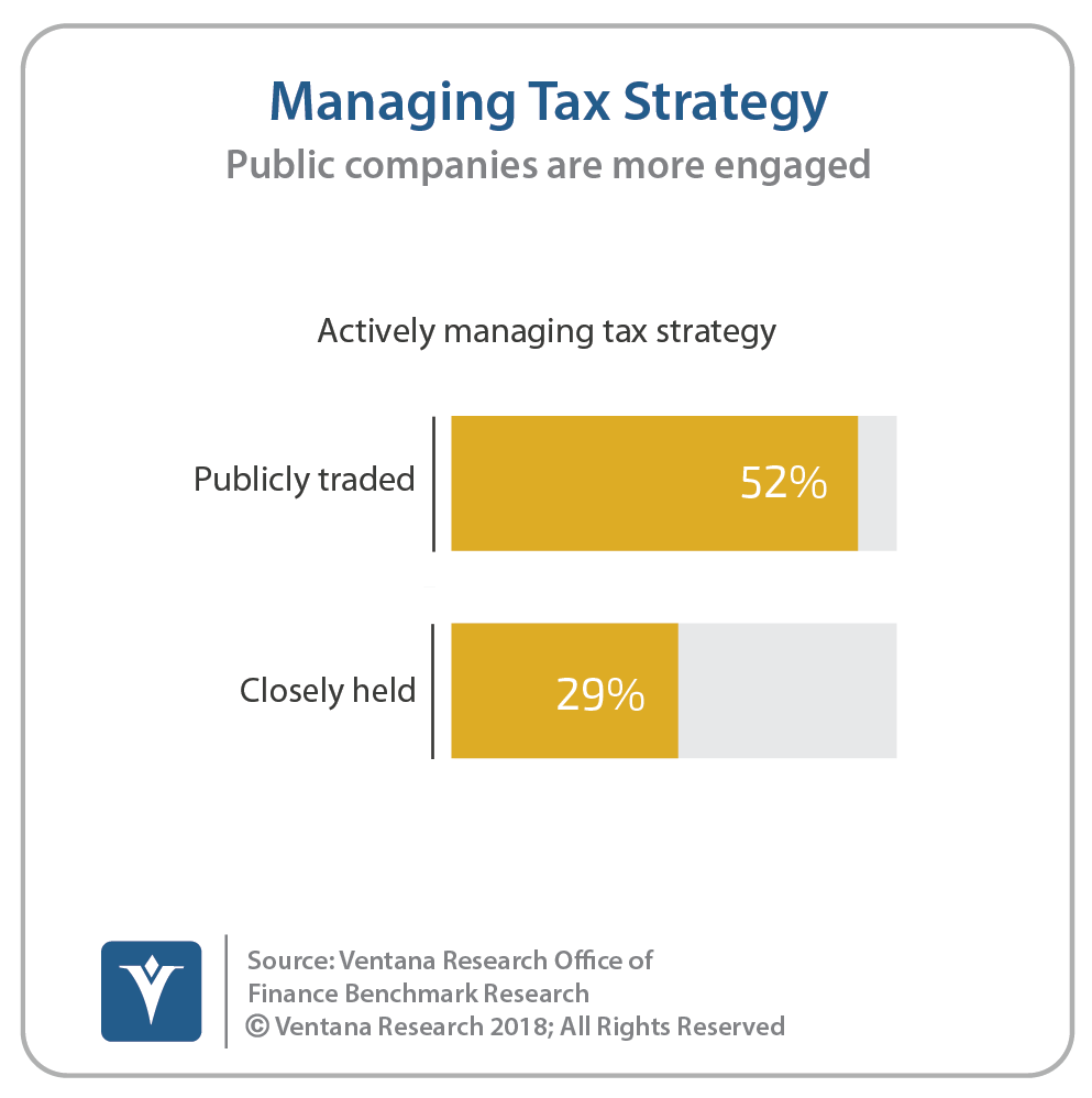 vr_Office_of_Finance_31_active_management_of_tax strategy