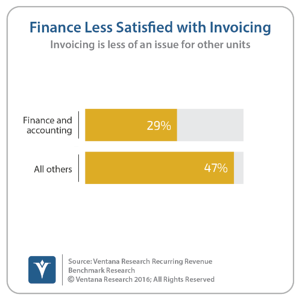 vr_Recurring_Revenue_06_finance_less_satisfied_with_invoicing_updated-1