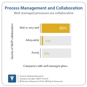 vr_SOPVI1810_09_Collaboration_and_Process